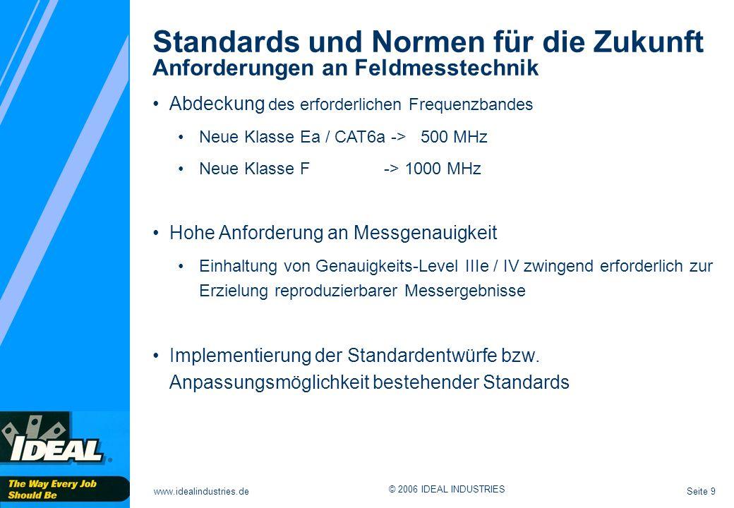 Standards und Normen für die Zukunft Anforderungen an Feldmesstechnik