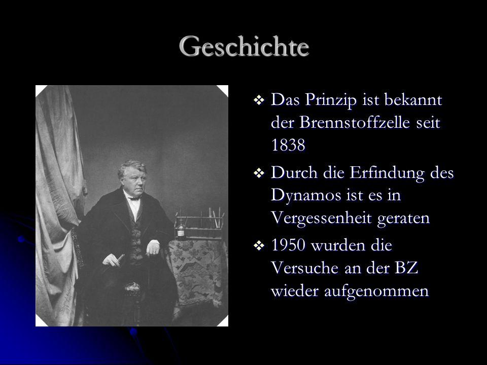Geschichte Das Prinzip ist bekannt der Brennstoffzelle seit 1838