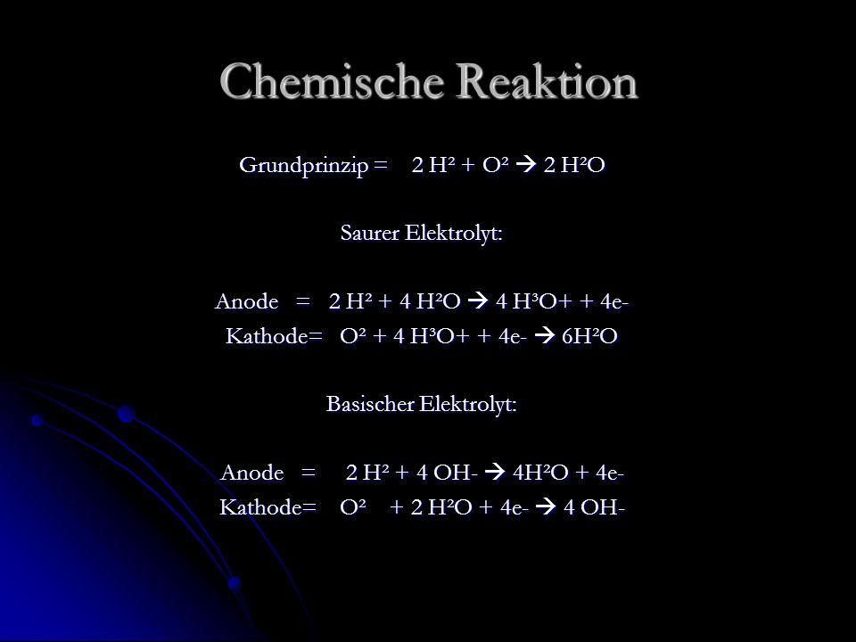 Chemische Reaktion Grundprinzip = 2 H² + O²  2 H²O Saurer Elektrolyt: