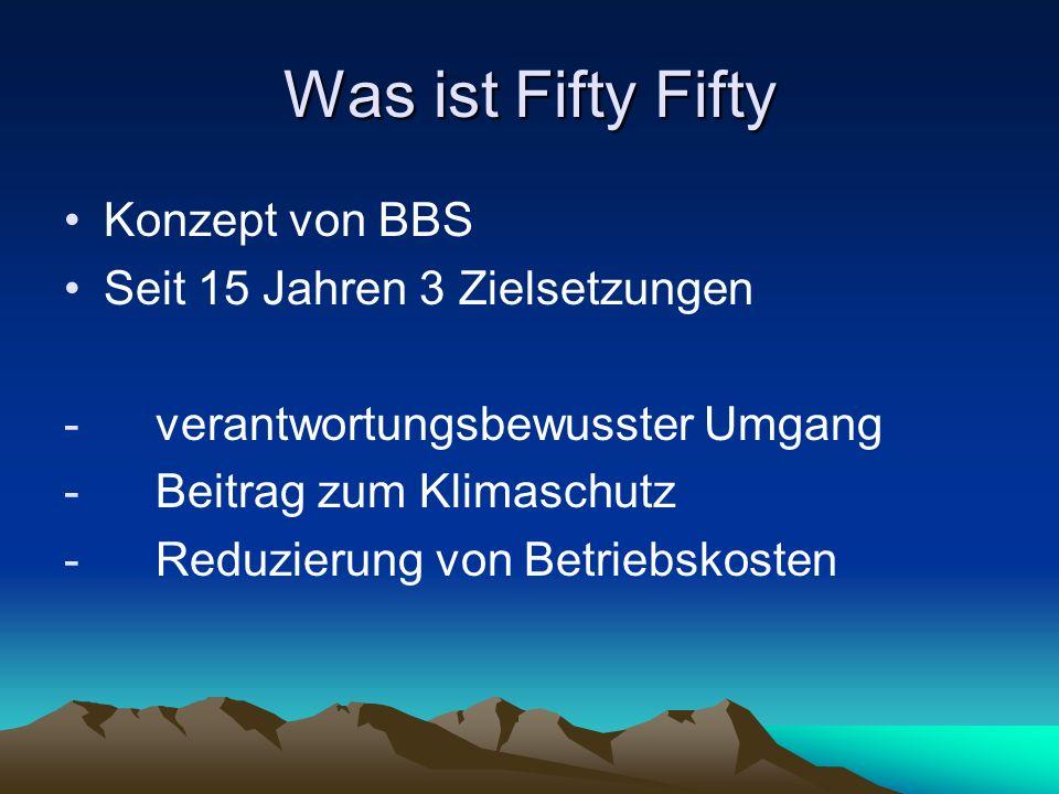 Was ist Fifty Fifty Konzept von BBS Seit 15 Jahren 3 Zielsetzungen