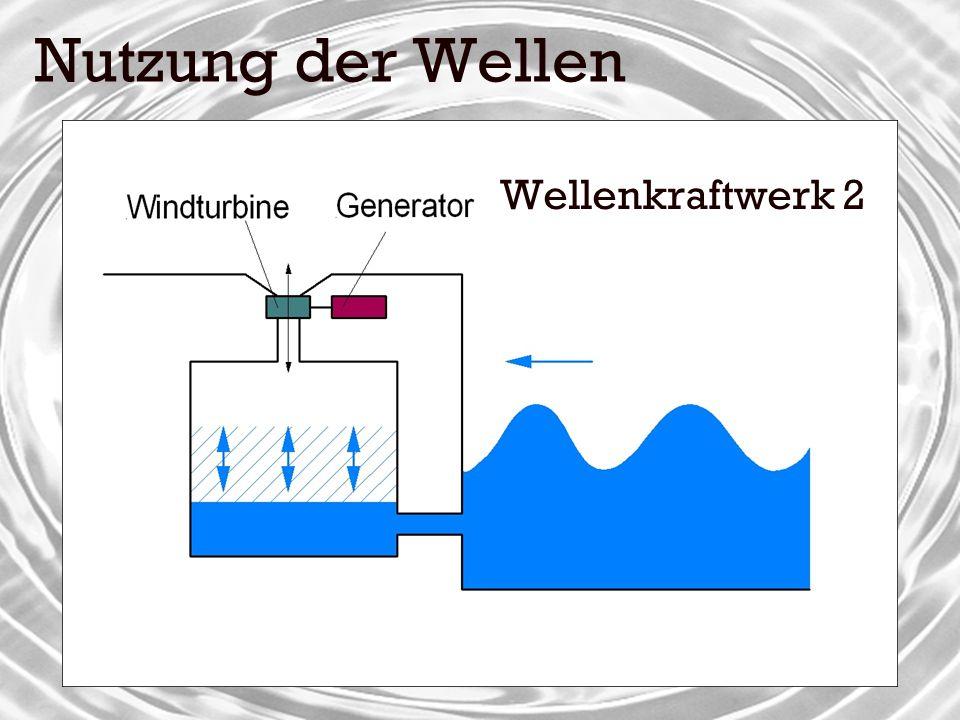 Nutzung der Wellen Wellenkraftwerk 2