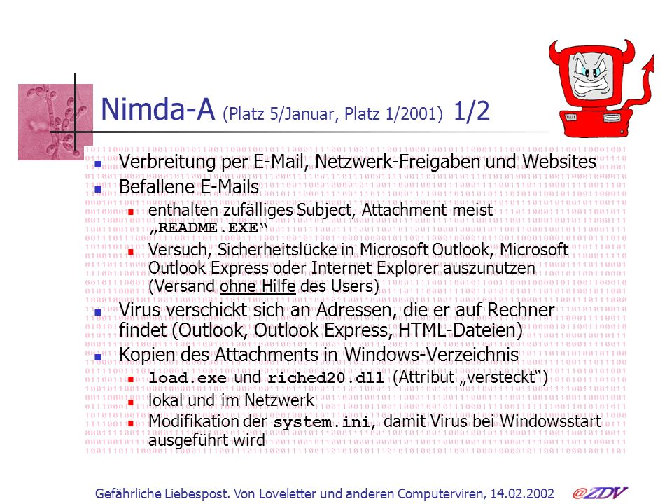 Nimda-A (Platz 5/Januar, Platz 1/2001) 1/2