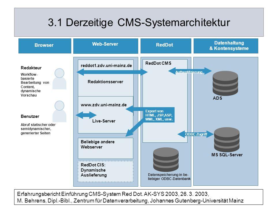 3.1 Derzeitige CMS-Systemarchitektur