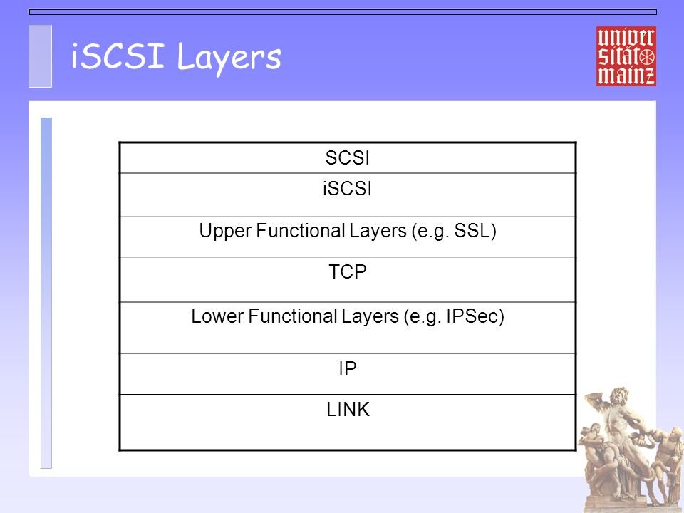 iSCSI Layers SCSI iSCSI Upper Functional Layers (e.g. SSL) TCP