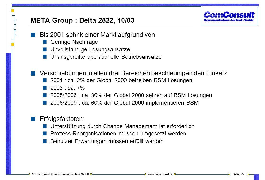 META Group : Delta 2522, 10/03 Bis 2001 sehr kleiner Markt aufgrund von. Geringe Nachfrage. Unvollständige Lösungsansätze.