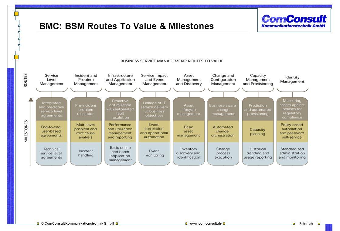 BMC: BSM Routes To Value & Milestones