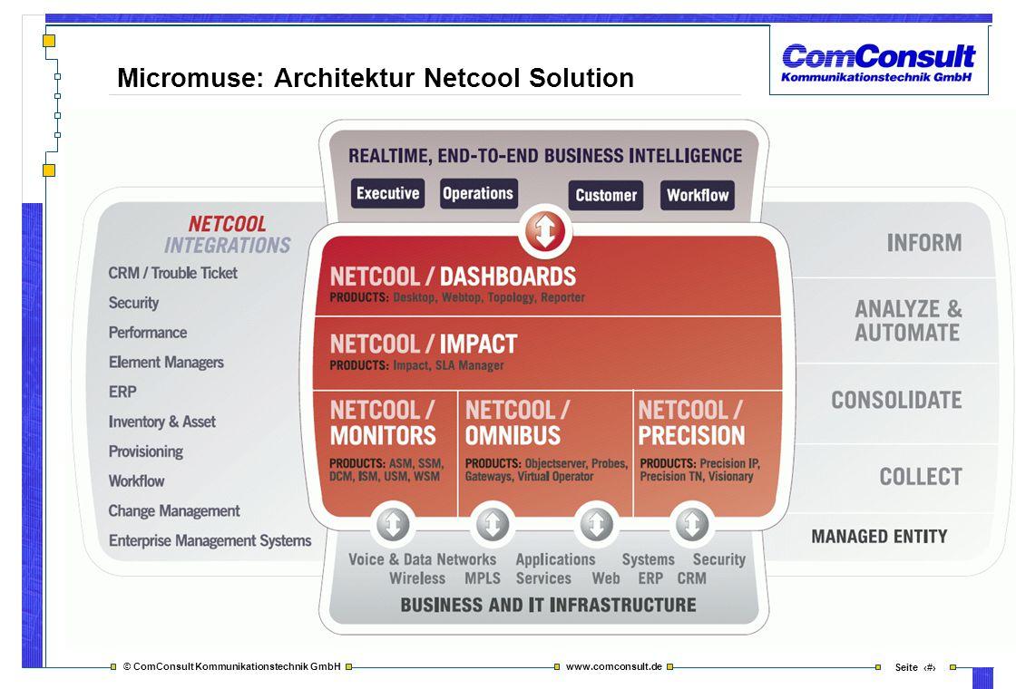 Micromuse: Architektur Netcool Solution