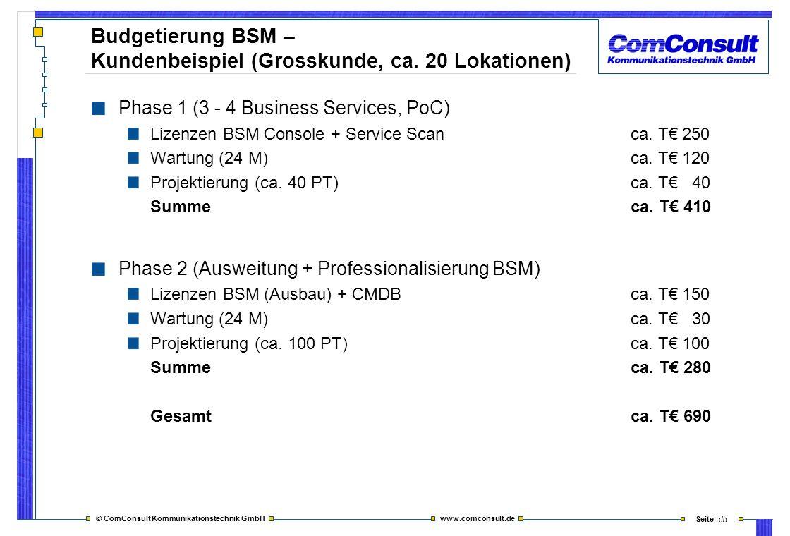 Budgetierung BSM – Kundenbeispiel (Grosskunde, ca. 20 Lokationen)