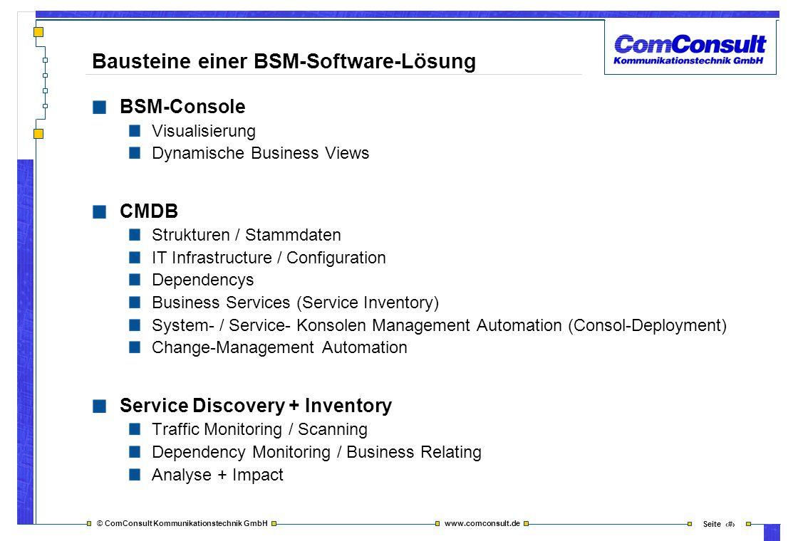 Bausteine einer BSM-Software-Lösung