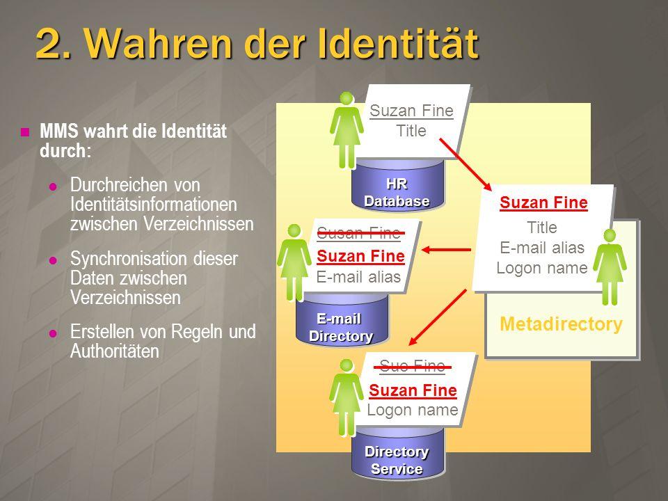 2. Wahren der Identität MMS wahrt die Identität durch: