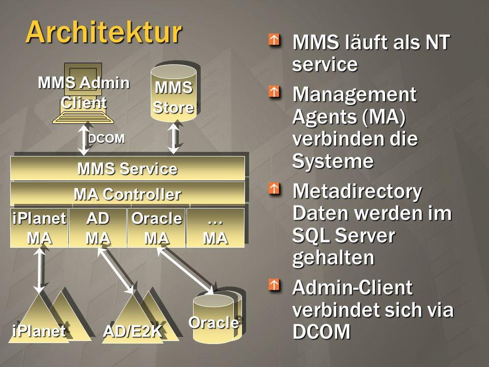 Architektur MMS läuft als NT service