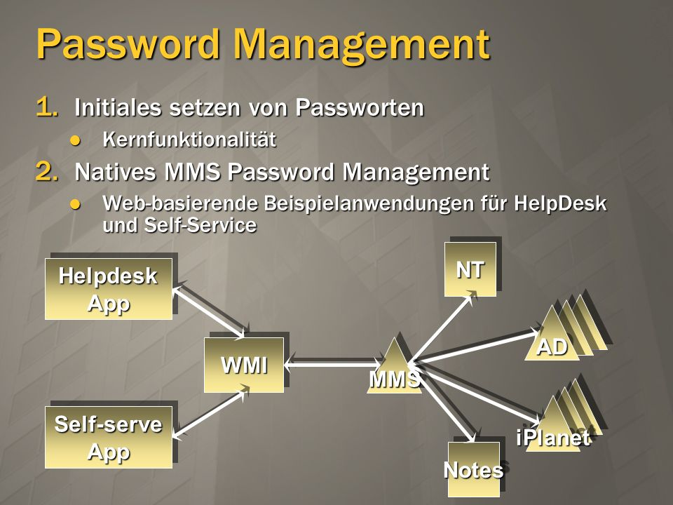 Password Management Initiales setzen von Passworten