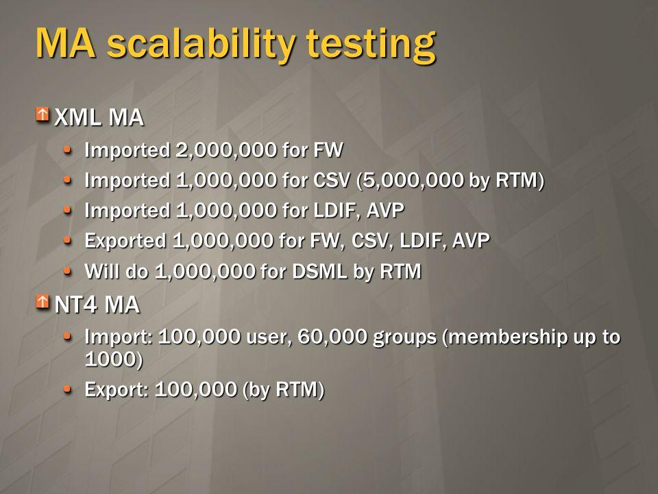 MA scalability testing
