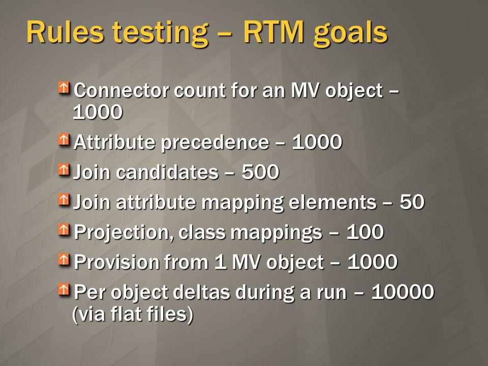 Rules testing – RTM goals