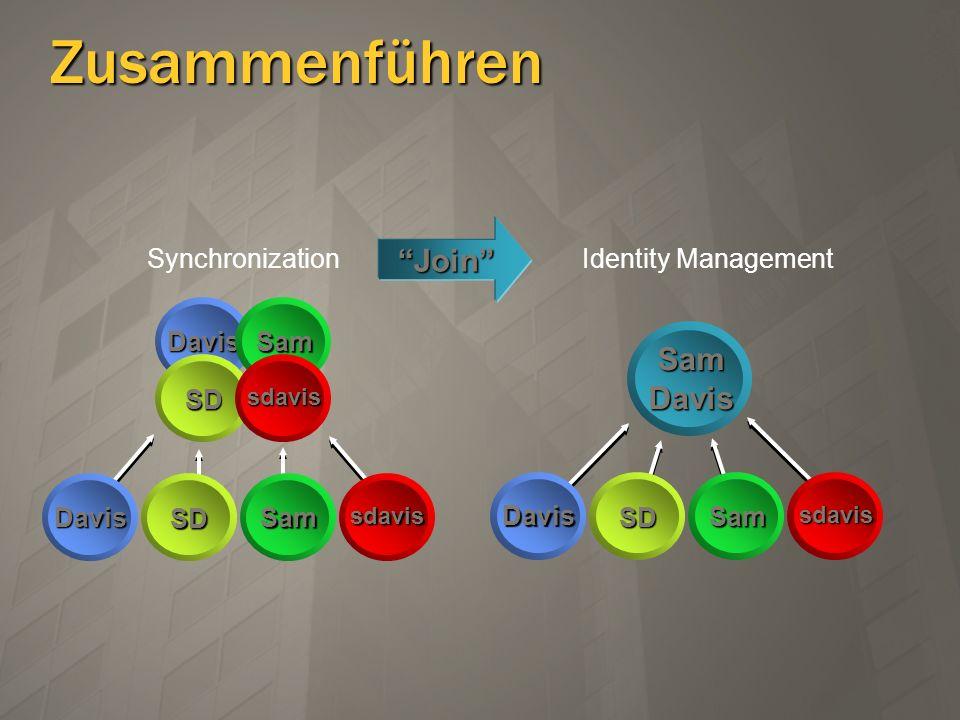 Zusammenführen Join Sam Davis Synchronization Identity Management