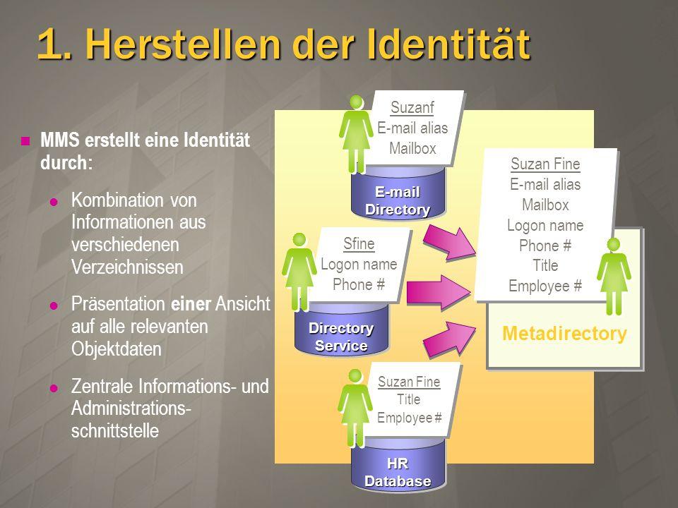 1. Herstellen der Identität