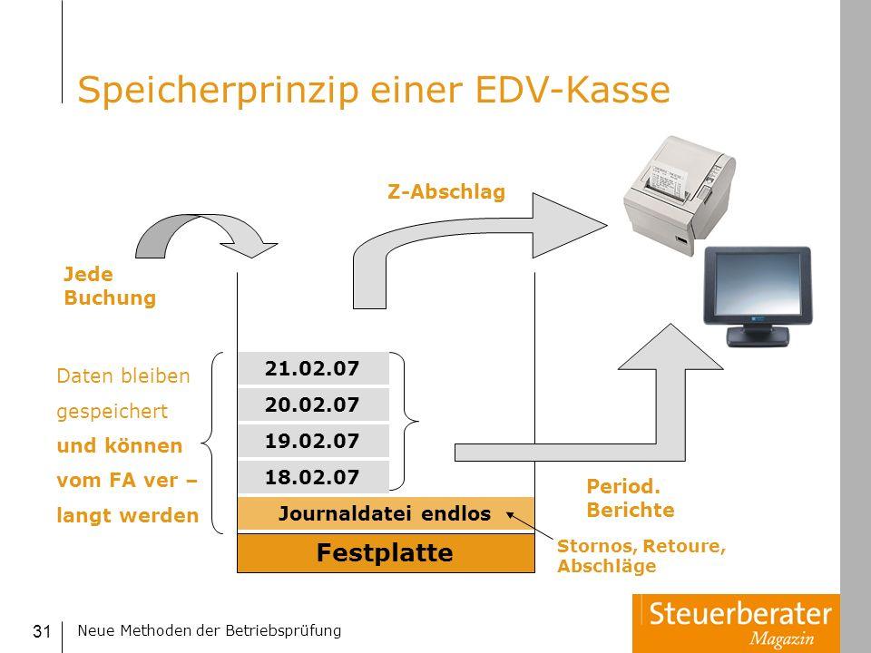 Speicherprinzip einer EDV-Kasse