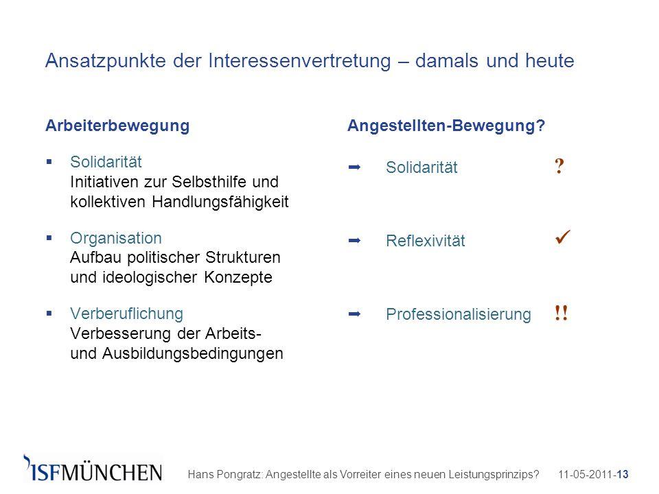 Ansatzpunkte der Interessenvertretung – damals und heute