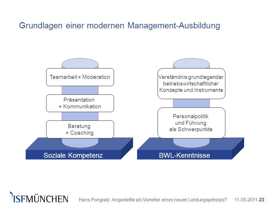 Grundlagen einer modernen Management-Ausbildung