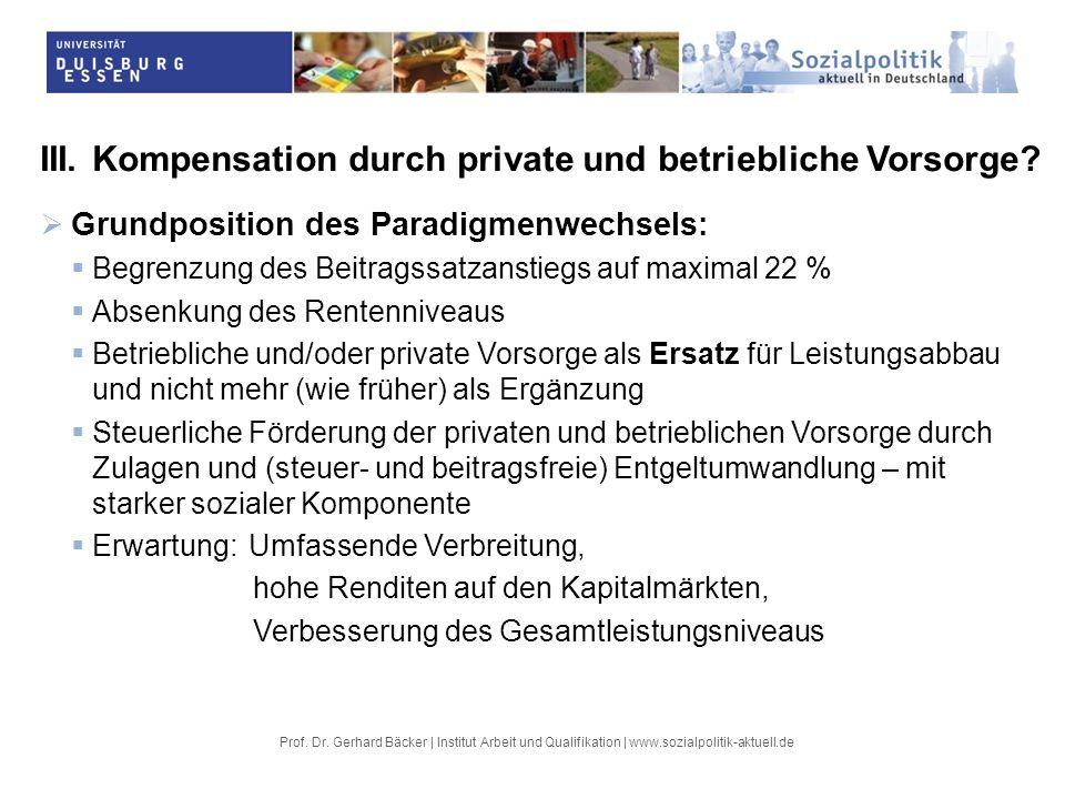 III. Kompensation durch private und betriebliche Vorsorge
