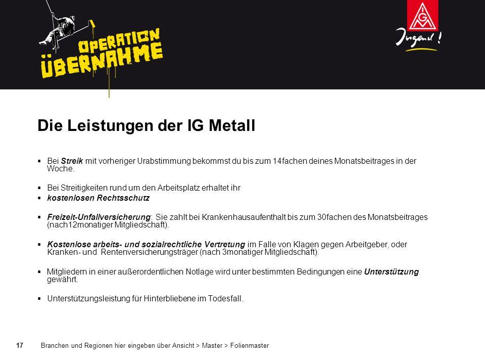 Die Leistungen der IG Metall
