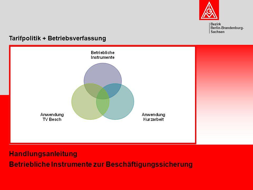 Handlungsanleitung Betriebliche Instrumente zur Beschäftigungssicherung