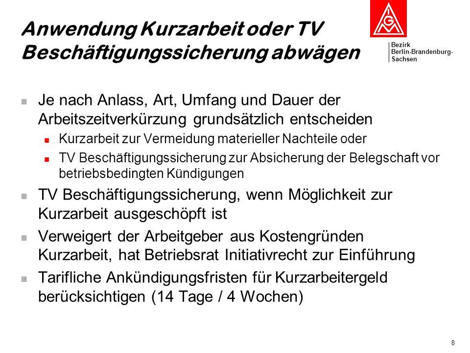 Anwendung Kurzarbeit oder TV Beschäftigungssicherung abwägen