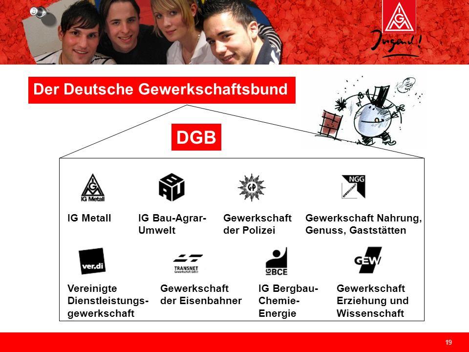 DGB Der Deutsche Gewerkschaftsbund IG Metall IG Bau-Agrar- Umwelt