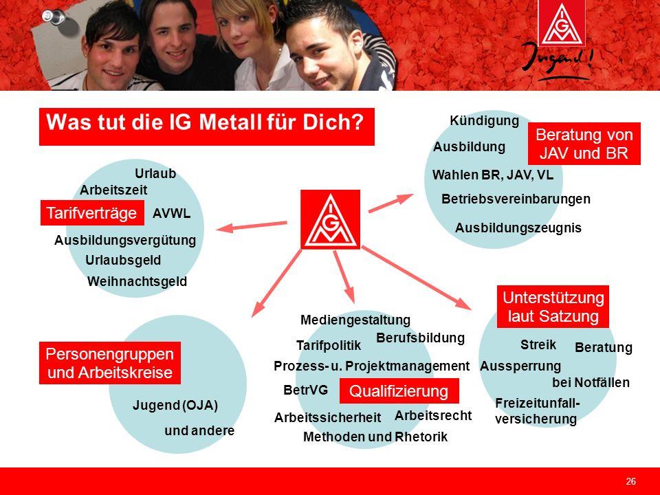Was tut die IG Metall für Dich