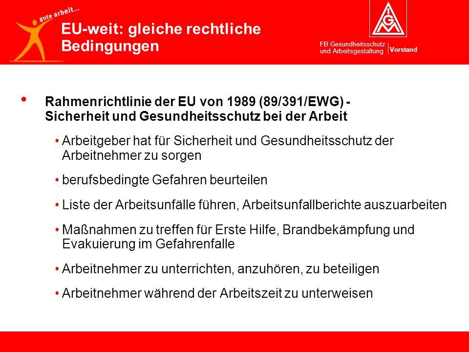 EU-weit: gleiche rechtliche Bedingungen
