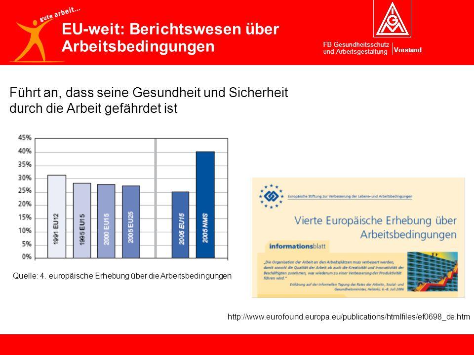 EU-weit: Berichtswesen über Arbeitsbedingungen