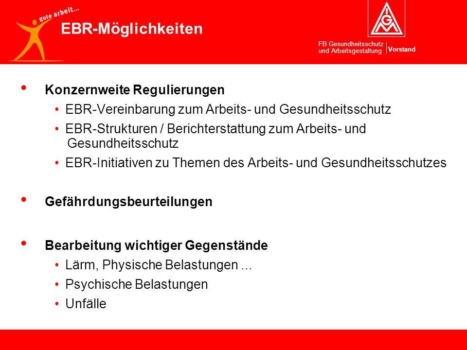 EBR-Möglichkeiten Konzernweite Regulierungen