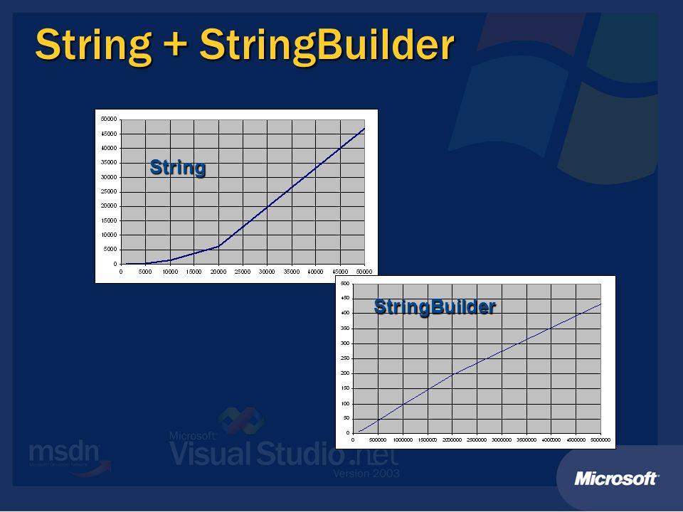 String + StringBuilder