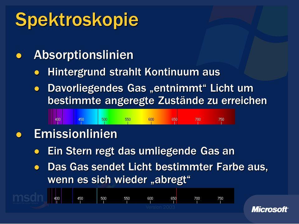 Spektroskopie Absorptionslinien Emissionlinien