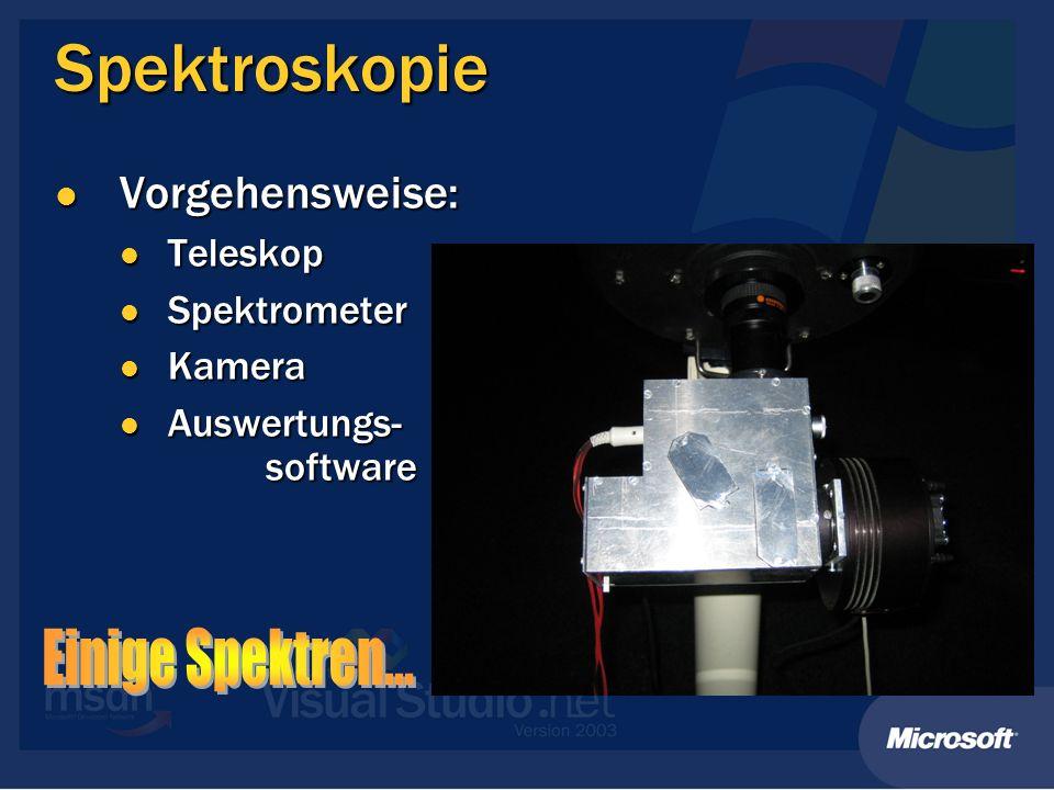 Spektroskopie Einige Spektren... Vorgehensweise: Teleskop Spektrometer