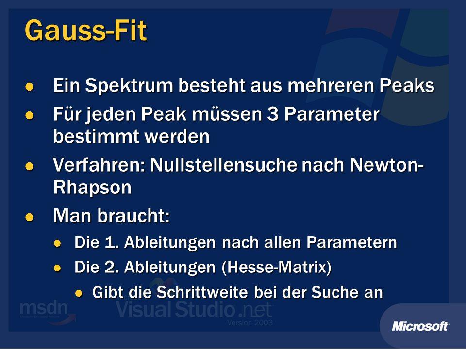 Gauss-Fit Ein Spektrum besteht aus mehreren Peaks