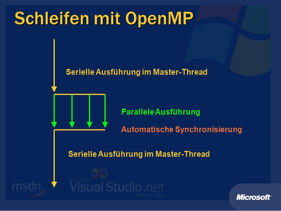Schleifen mit OpenMP Serielle Ausführung im Master-Thread