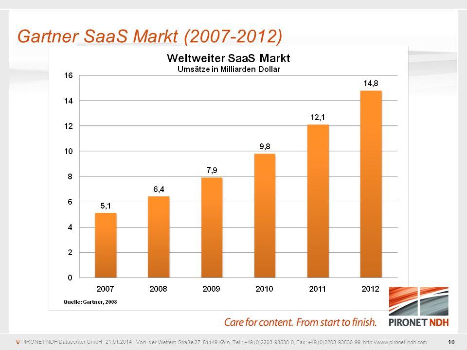 Gartner SaaS Markt (2007-2012)