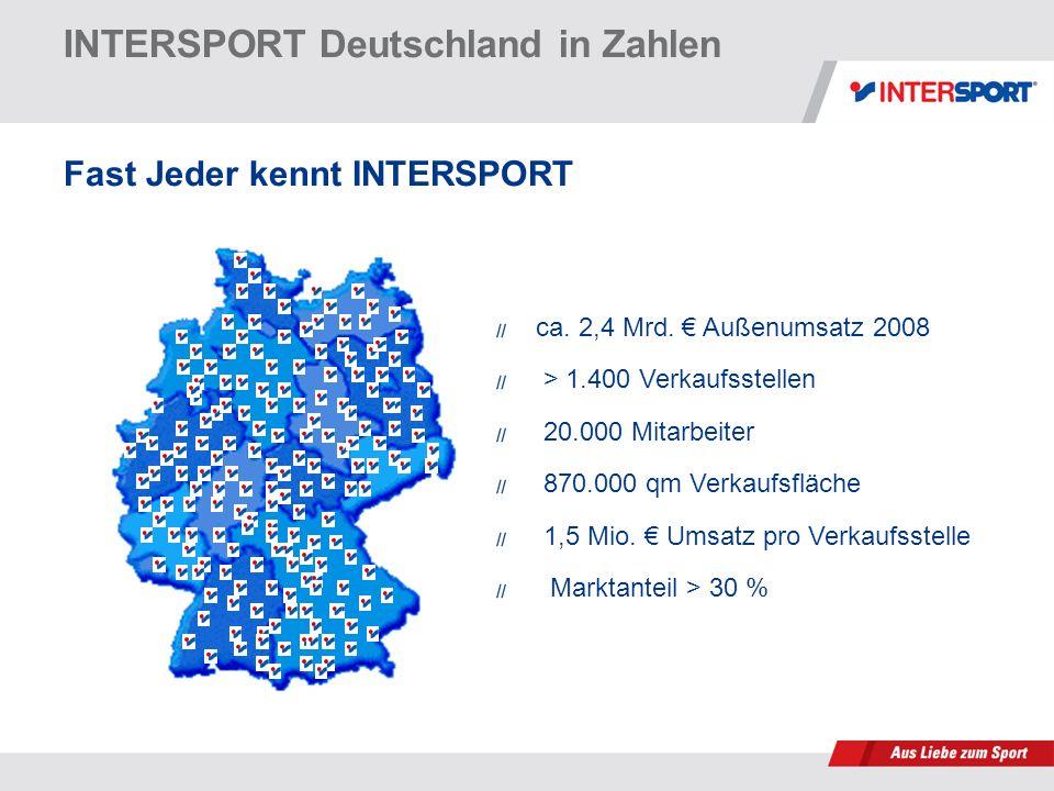 INTERSPORT Deutschland in Zahlen