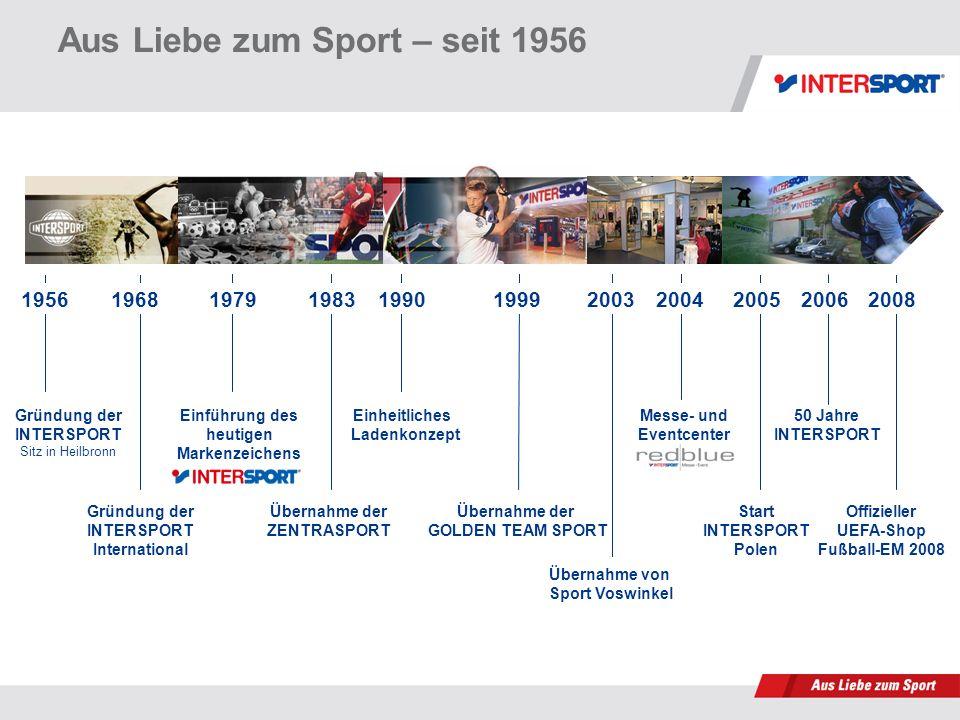 Aus Liebe zum Sport – seit 1956