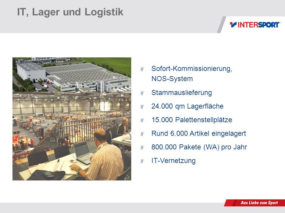 IT, Lager und Logistik Sofort-Kommissionierung, NOS-System