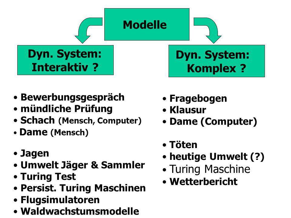 Dyn. System: Interaktiv