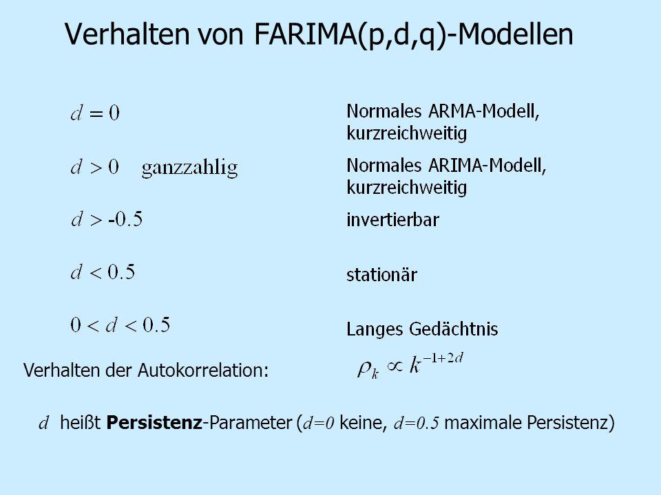 Verhalten von FARIMA(p,d,q)-Modellen