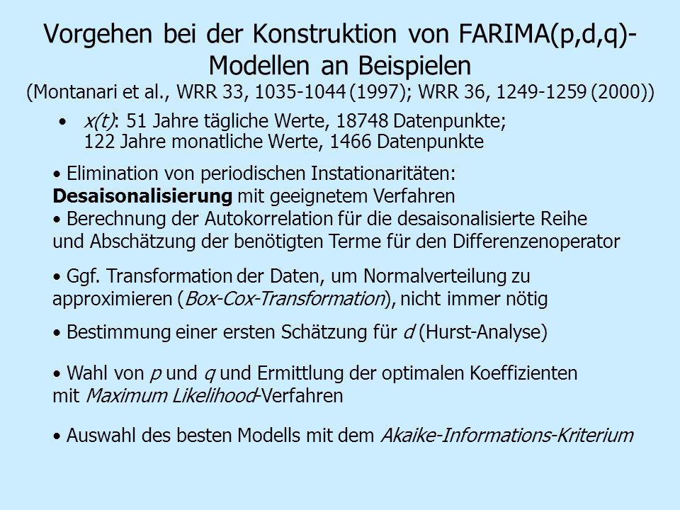 Vorgehen bei der Konstruktion von FARIMA(p,d,q)-Modellen an Beispielen (Montanari et al., WRR 33, 1035-1044 (1997); WRR 36, 1249-1259 (2000))