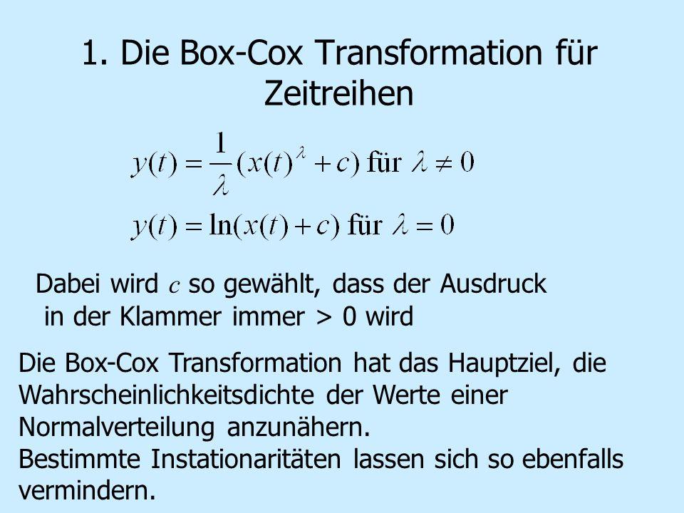 1. Die Box-Cox Transformation für Zeitreihen