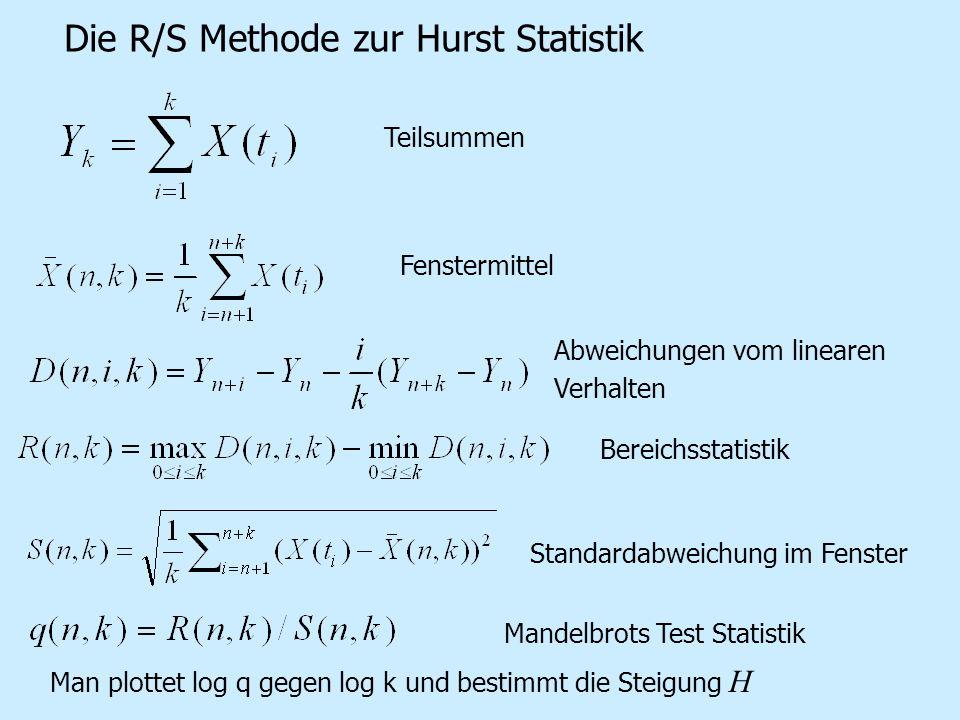 Die R/S Methode zur Hurst Statistik
