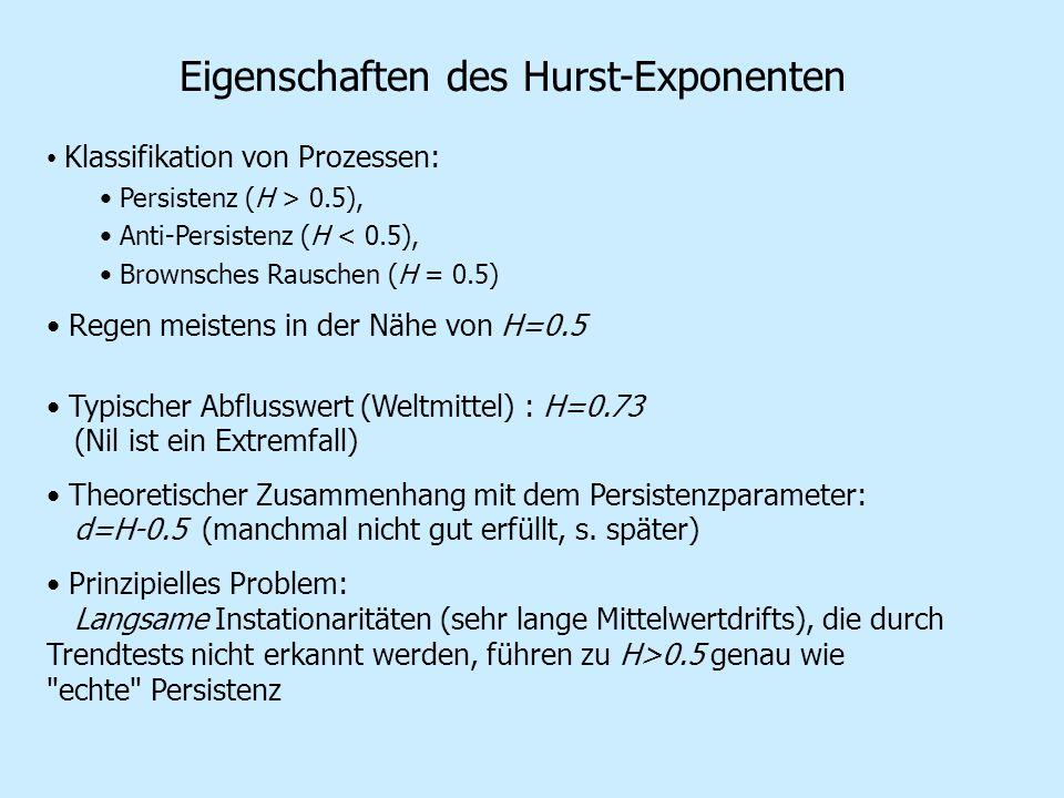 Eigenschaften des Hurst-Exponenten