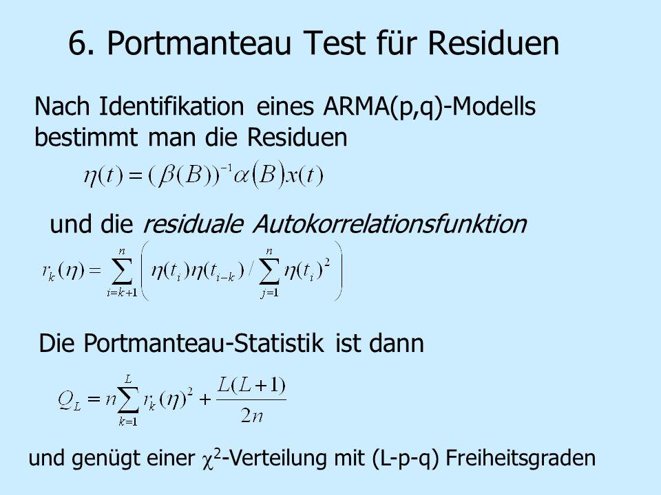 6. Portmanteau Test für Residuen
