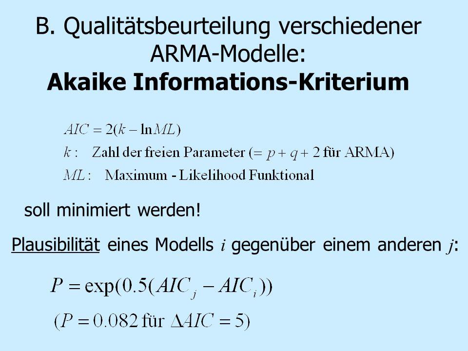 B. Qualitätsbeurteilung verschiedener ARMA-Modelle: Akaike Informations-Kriterium