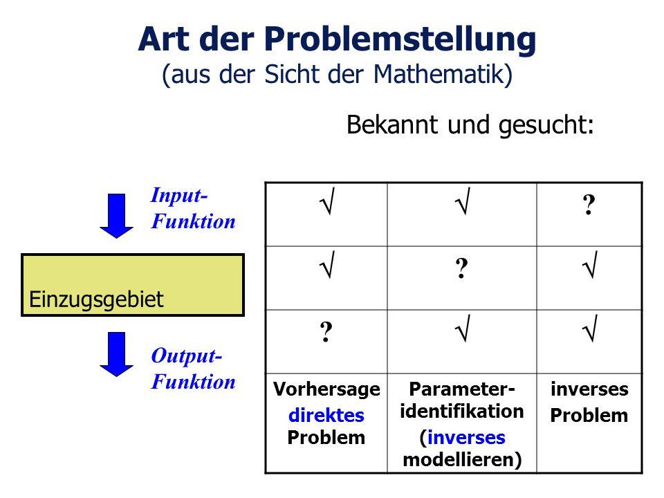 Art der Problemstellung (aus der Sicht der Mathematik)